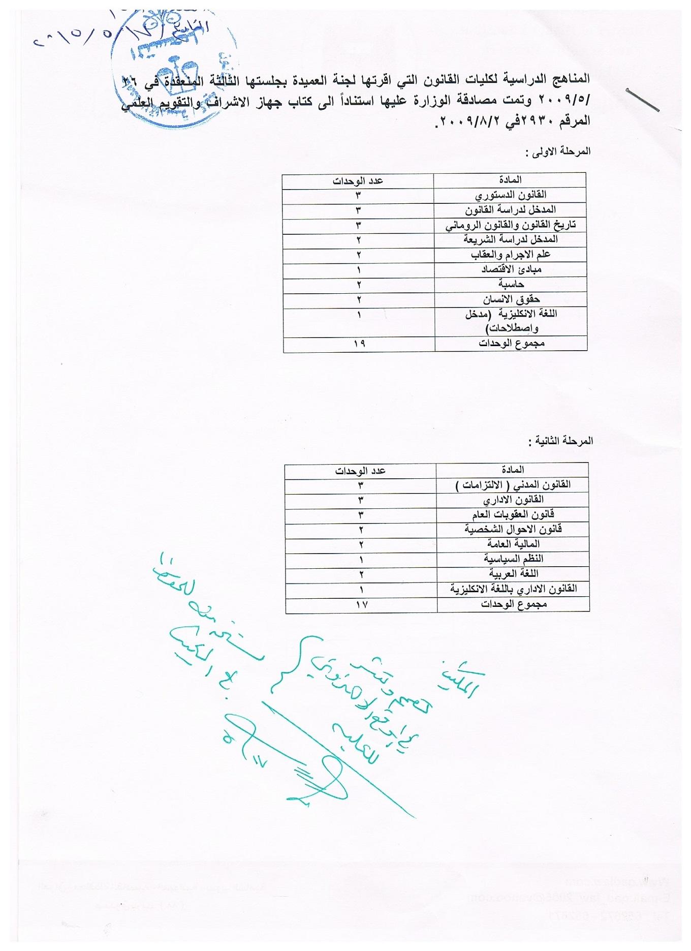 المناهج الدراسية لكليات القانون التي اقرتها لجنة العمداء