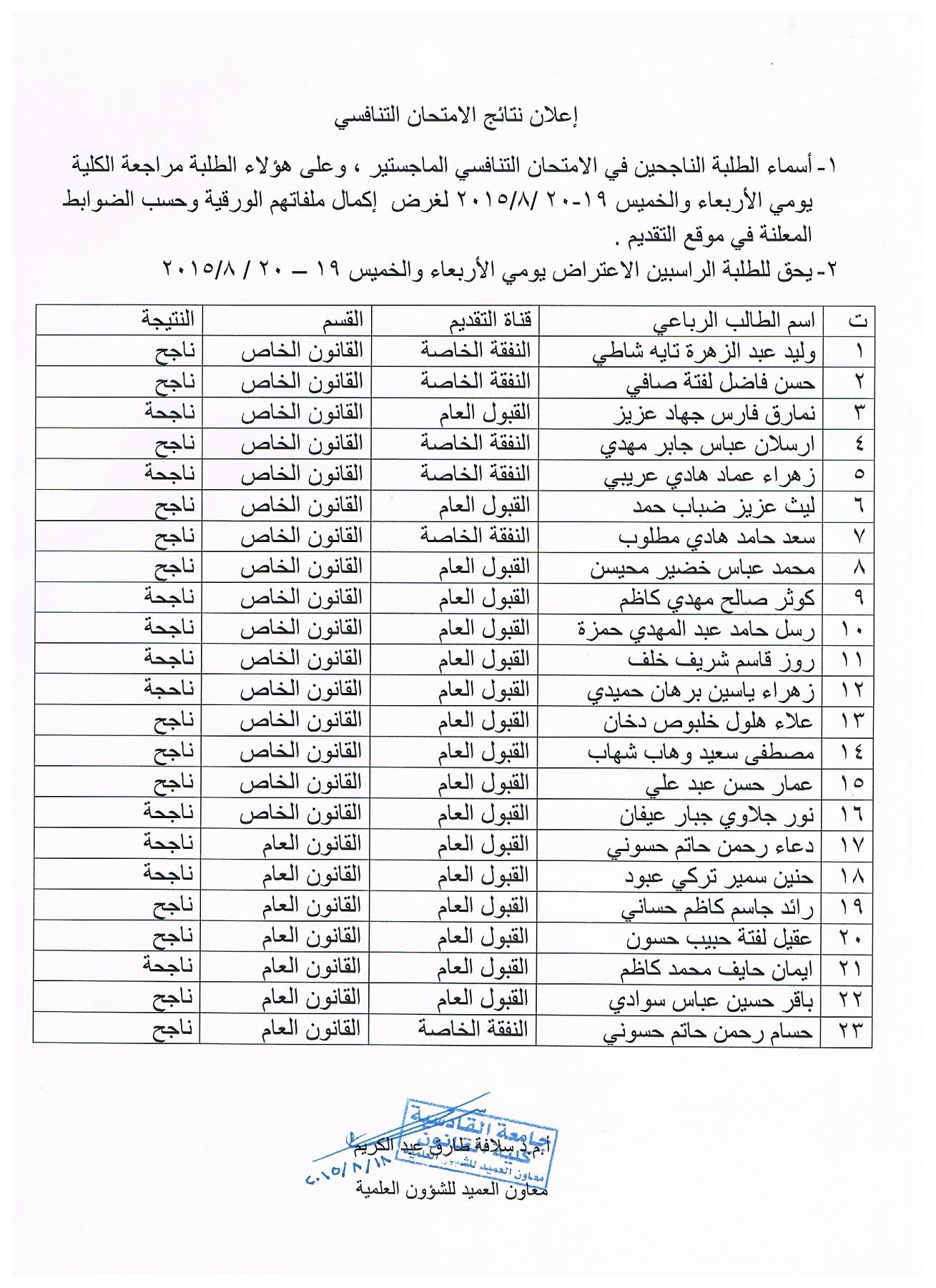 عاجل .. اسماء الطلبة الناجحين في الامتحان التنافسي ( الماجستير )